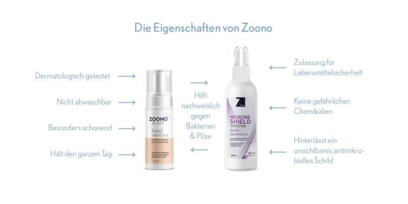 eigenschaften-zoono-desinfektionsmittel-hand-flaeche